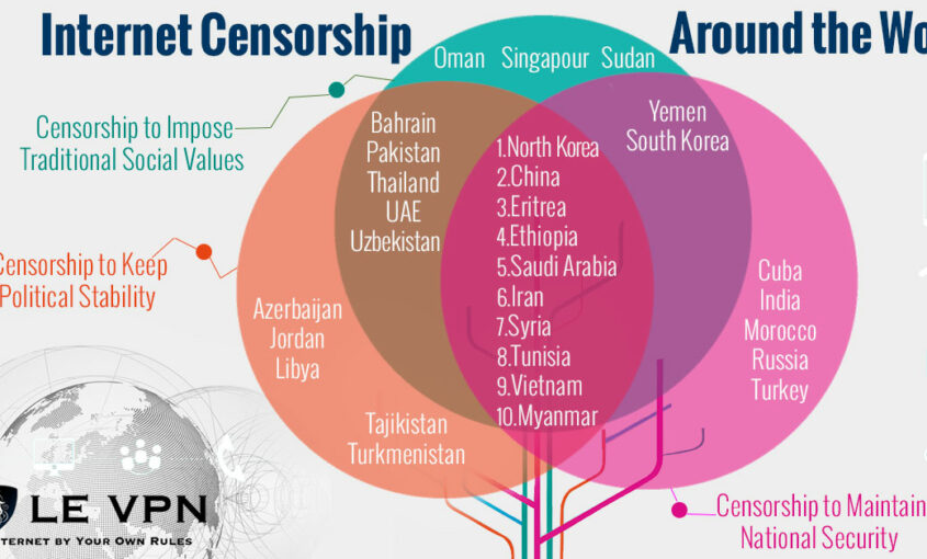 Bypass geo restrictions anonymously with the best VPN for China. | Le VPN