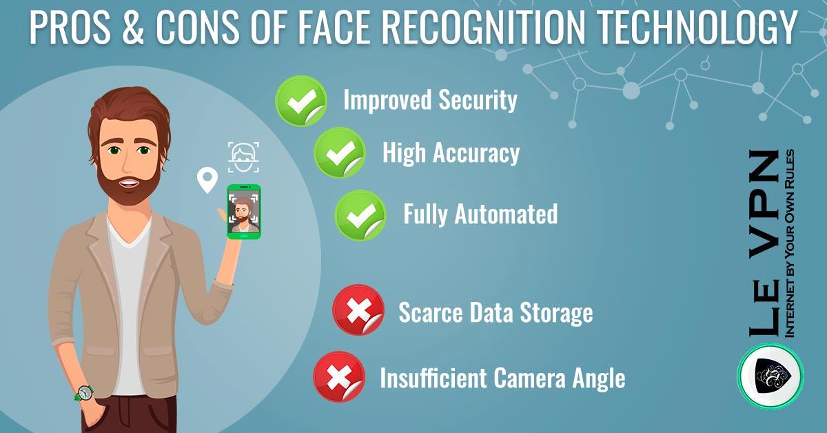 Advantages and Disadvantages of Face Recognition Technology | Le VPN