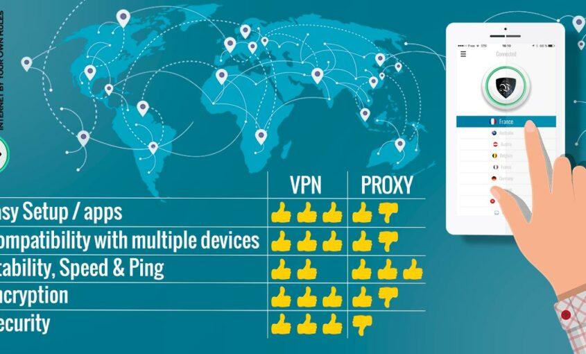 VPN vs proxy | socks proxy | best proxy server | whats a proxy | proxy vs vpn | socks5 proxy | Le VPN