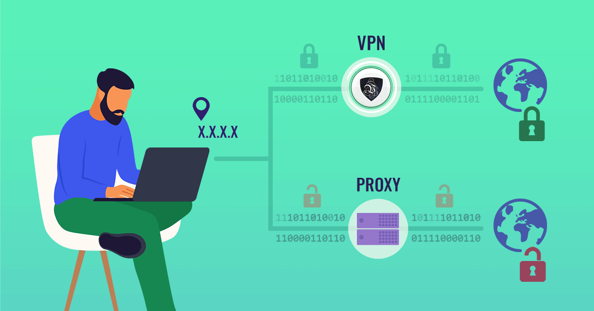 Hide Proxy Connections: What Is a Proxy and What Is an IP Address? | Le VPN