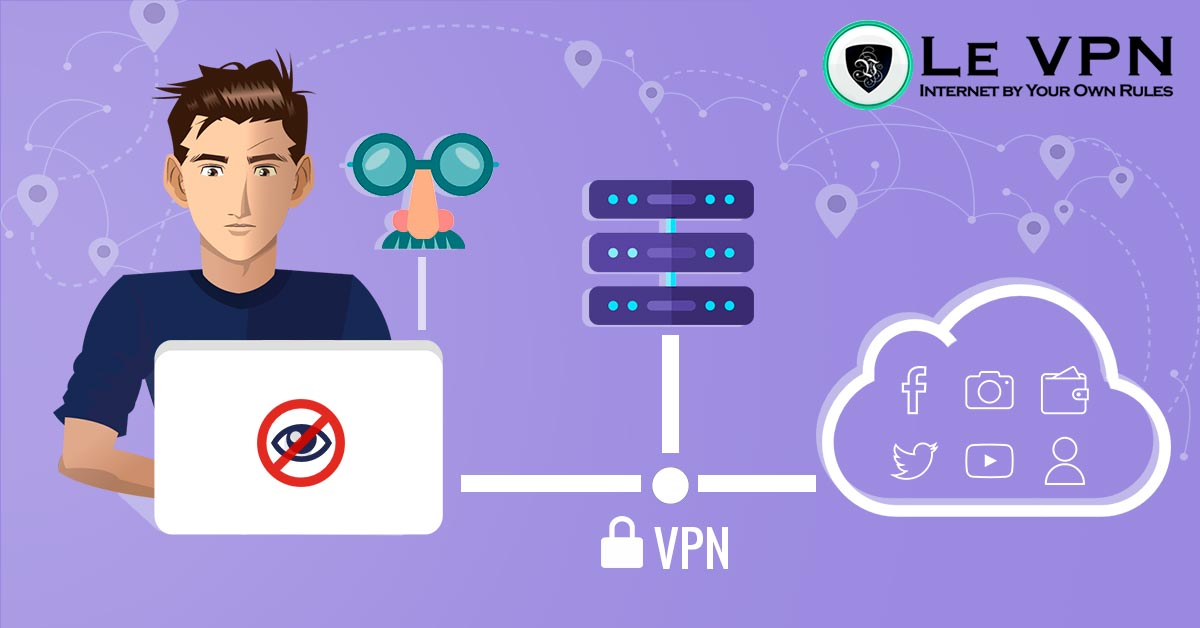 What are Spoofing Attacks and How to Prevent Them?