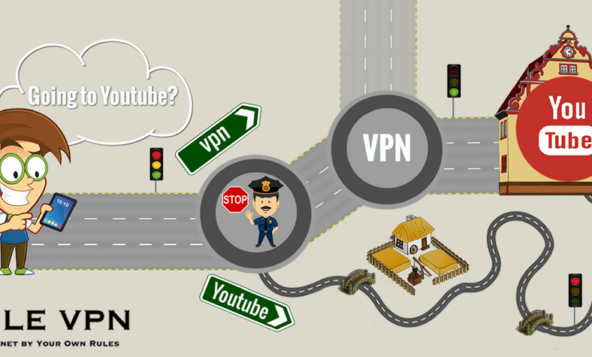 Unblock YouTube UK and all media you want. | Le VPN