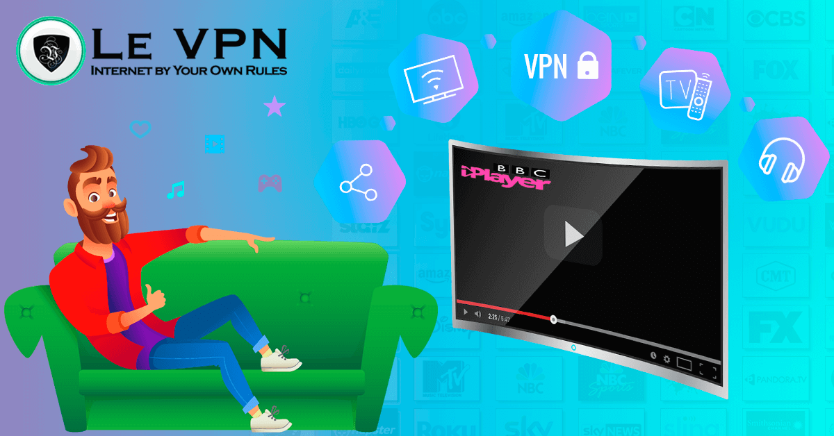 Why would you need a VPN for Smart TV?