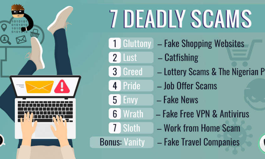 Online Scams: Nothing Is What it Seems.   Le VPN