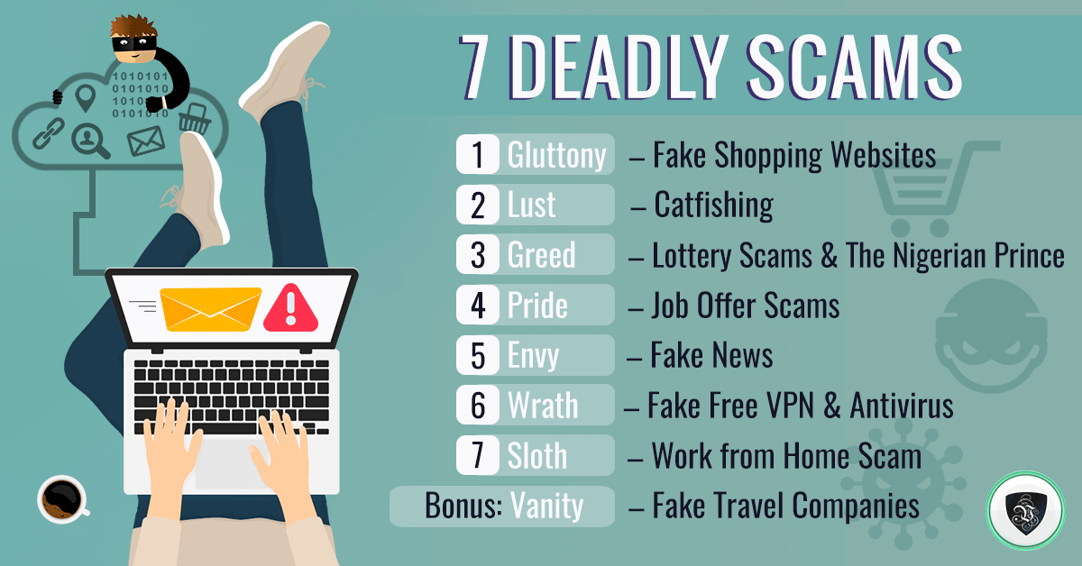 Online Scams: Nothing Is What it Seems