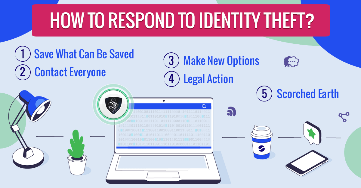 How to Respond to Identity Theft?